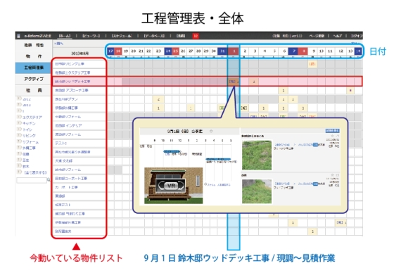 電子カンバン【e-Board】工程管理表