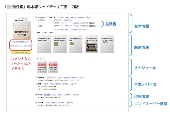電子カンバン【e-Board】広瀬邸ウッドデッキ工事物件箱