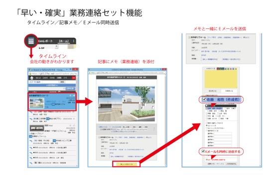 e-Board業務連絡セット