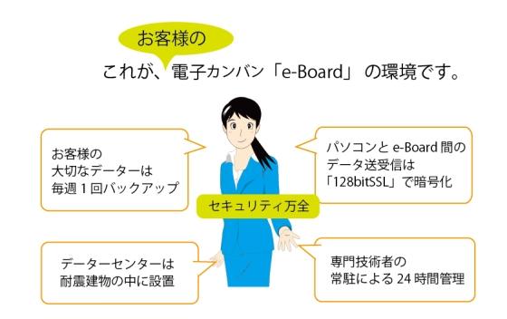 電子カンバン【e-Board】のベスト環境