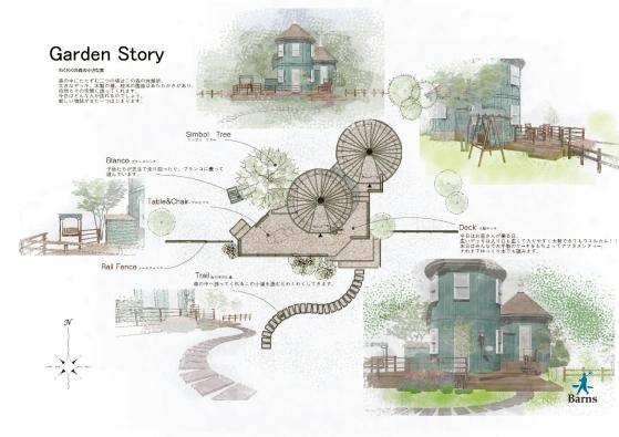 GardenStory