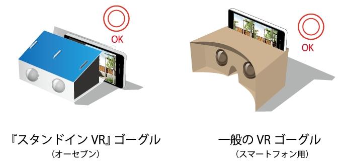 VRゴーグルならどれでも見られます