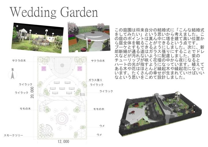 オーセブン・デザイン・コンテスト入選作品「WeddingGarden」