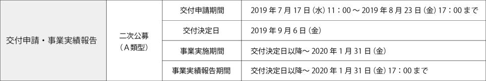 IT導入補助金2019 事業スケジュール