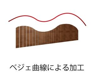 変形も切断も自由自在 3Dモデリングツール「eE-Former」