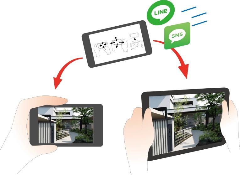 URLをSMSでお客様のスマホに送信、VR体験を数秒後に共有!
