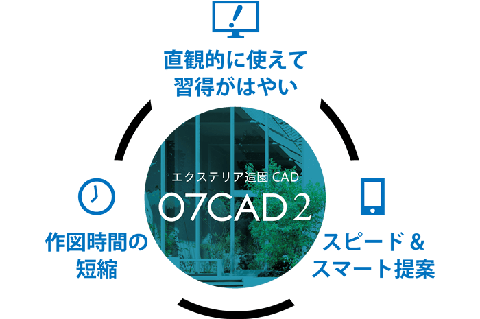 O7CADが選ばれる理由